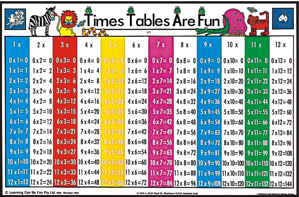 Multiplication resources 5lm for 12 times table song youtube